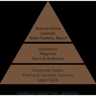 DIFFUSORE D'AMBIENTE SANDALO NERO