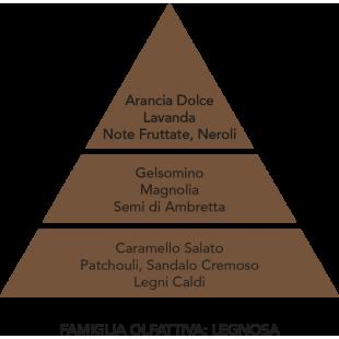 RICARICA DIFFUSORE AMBIENTE SANDALO NERO